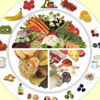 Мифы и правда о раздельном питании