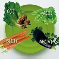Составлена диета, позволяющая замедлить старение