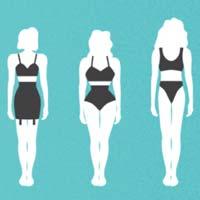 Как менялись идеалы женского тела за последние 100 лет (11 фото)