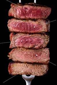 Выбираем правильно мясо для шашлыка